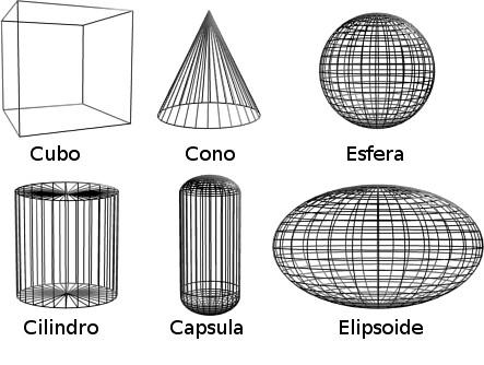 al objeto que contiene siendo las formas geometricas mas empleadas