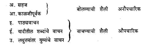 samajik-bhashajivan-akruti3