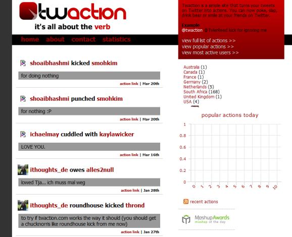twaction