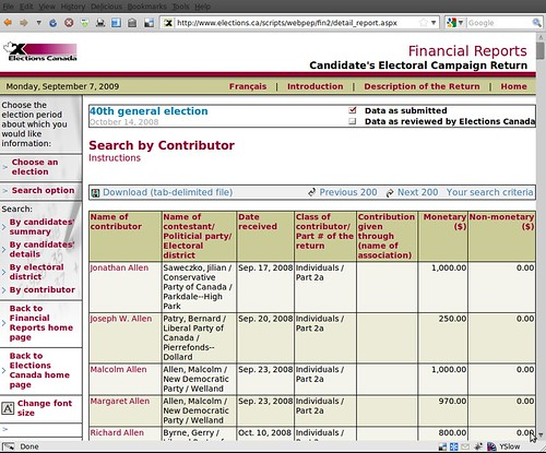 Screenshot-Financial Reports: Candidate's Electoral Campaign Return - Mozilla Firefox