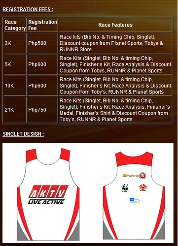AKTV Run Fees and Singlet