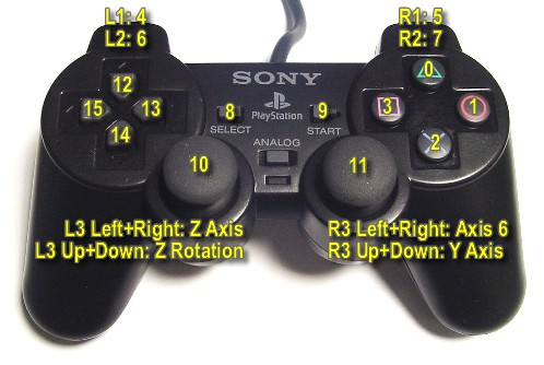 PS2 button numbers