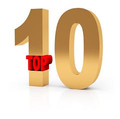 META Keywords to Rank in Top 10 in SERPs