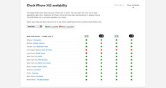 Apple Retail Store - iPhone availability at the Apple Store_1246635409176