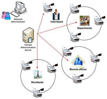 ScanSnap Adds a Network Scanner to the Mix_Central Admin Server
