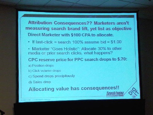 slide during Search Industry Today presentation at SES Chicago 2009