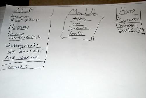 Christmas List 2009