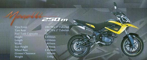 megelli250m