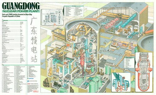 Nuclear Power Plant Diagram Animation Guangdong Nuclear Power Plant