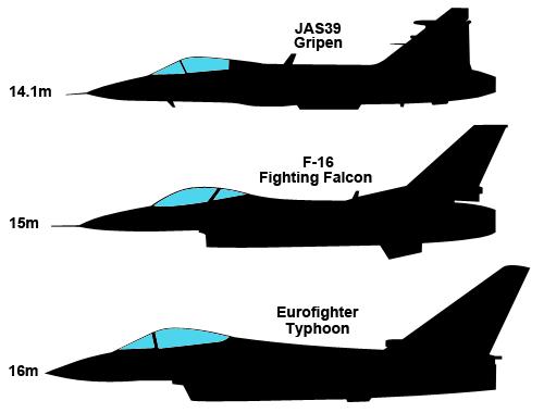 Canopy comparison