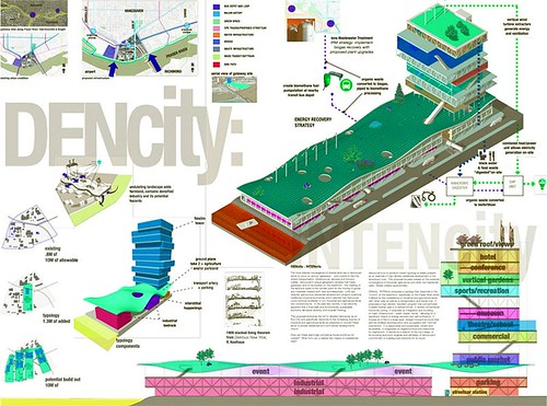 DENcity: INTENcity (by: Go Design Collaborative)