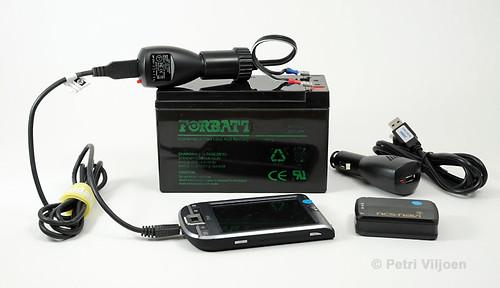 Aerial Survey - Equipment for Data Capture