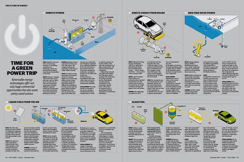 Eureka infographic spread