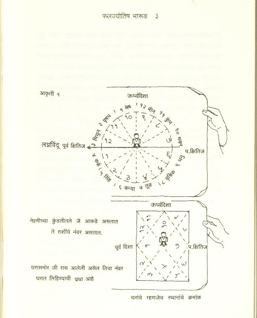 Swair Thokatalyache Bharud