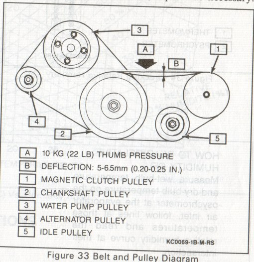 4047036595_f9ed378d30_o can't remove ac belt GM Alternator Wiring Diagram at gsmx.co