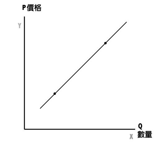 圖表.jpg