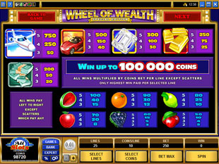 free Wheel of Wealth Multiplayer slot mini symbol