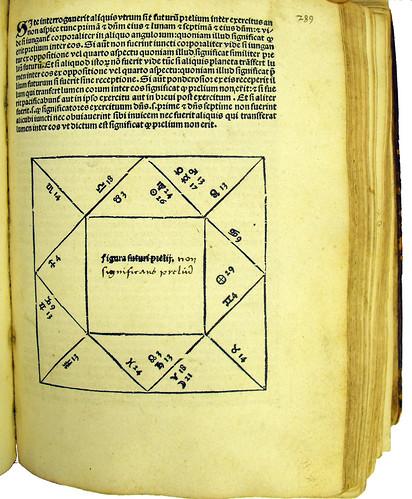 Woodcut in Bonatus, Guido: Decem tractatus astronomiae