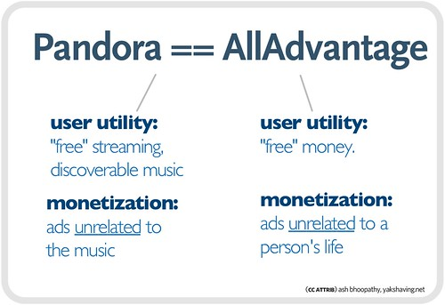 pandora_all_advantage