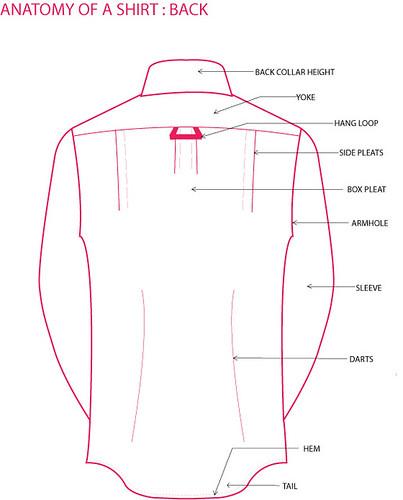 Modern dress shirt a shirt style guide