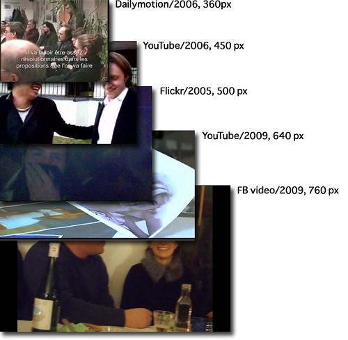 Croissance des formats visuels: avantage vidéo