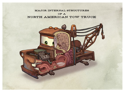 Major Internal Structures of a North American Tow Truck
