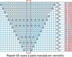 Xale_folhas-grafico7