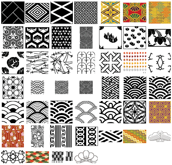 Design Patterns Quick Reference  McDonaldLand