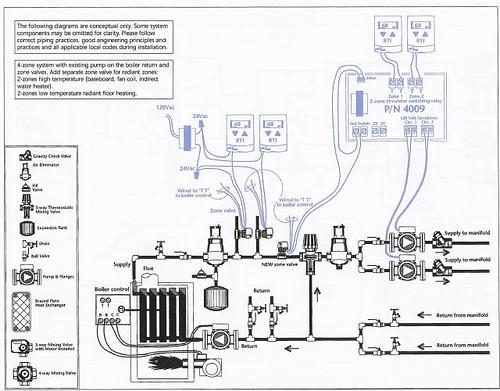 Similiar Radiant Heat Piping Diagram Keywords Readingrat Net