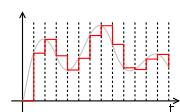 180px-Zeroorderhold.signal.svg