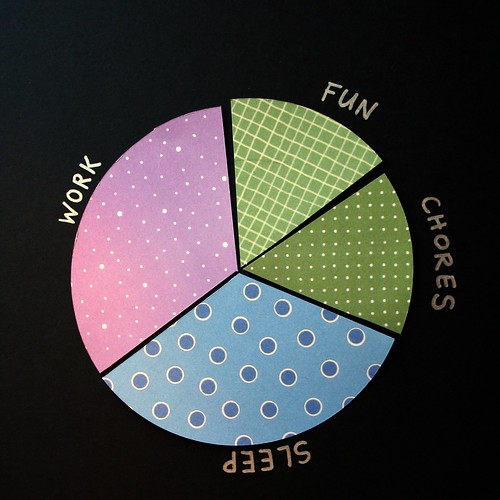 Pie chart before
