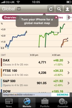 FT app markets