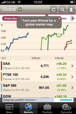FT app markets