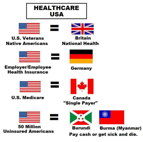 Healthcare Usa Nothing Is Foreign Notionscapital