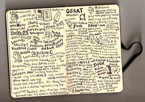 OSSAT Scribbles