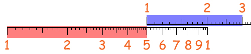Scala Logaritmica 6