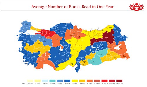 Average Number of Books Read in One Year - Turkey