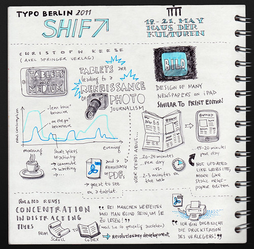 Christoph Keese: Tablets als Medium at Typo Berlin