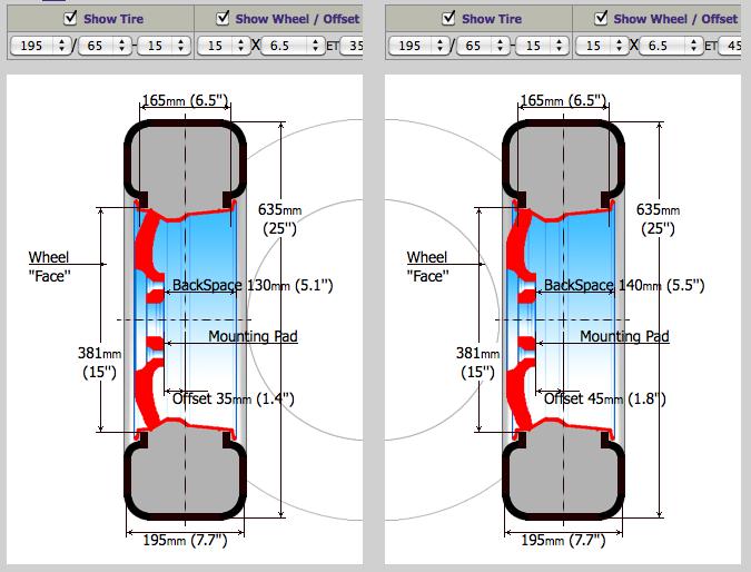 Tire Size Calculator Compare >> Tires For Sale: Tire size calculator