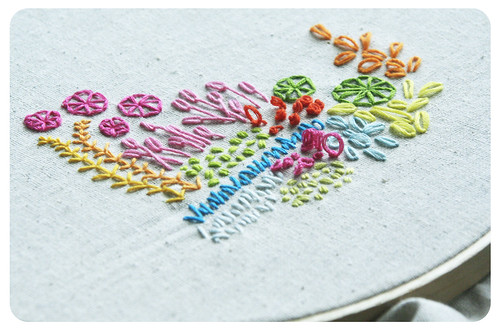 HAND EMBROIDERY JOBS  Embroidery Designs