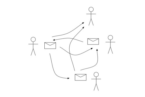 email-protocol