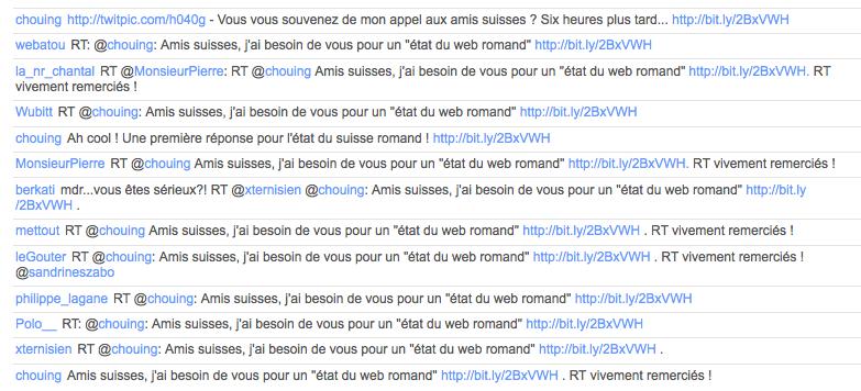 Twitter + page mode wiki = mon réseau travaille tout seul