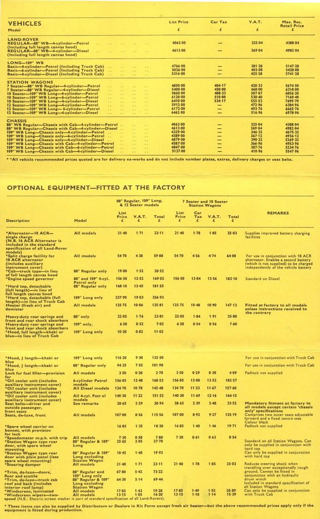 December 1978 Land Rover price List (inner)