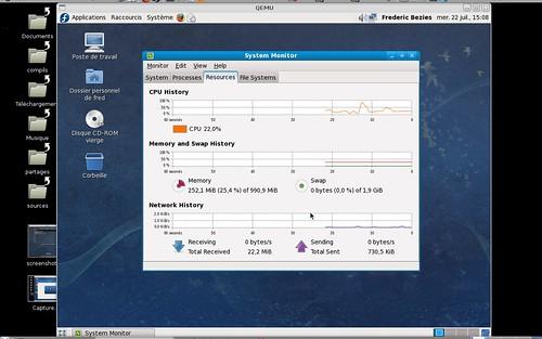 Consommation mémoire de la Fedora 11