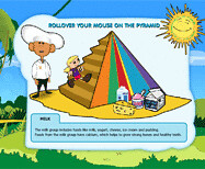 food pyramid-family nutrition education