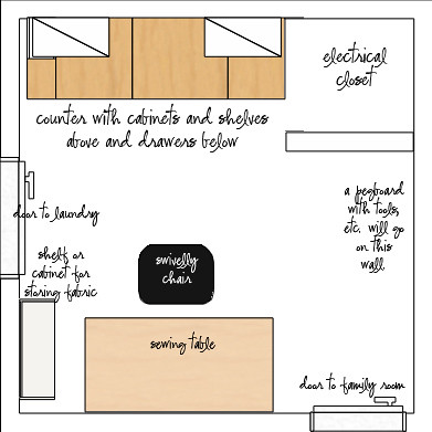 sewing room floor plan copy by you.