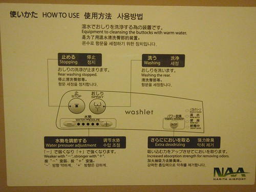 Instrucciones del WC