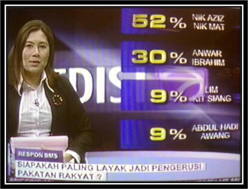 NTV7Poll