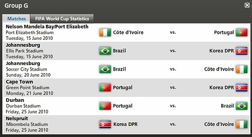WC2010 GP G matches.bmp