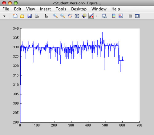 Friday Night Robotics - Data in Matlab